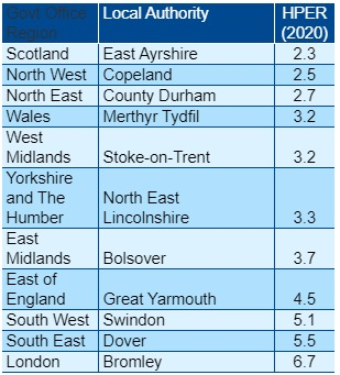 RANKED: Nationwides local affordability report: South Lakeland least affordable / Copeland most affordable area in North West