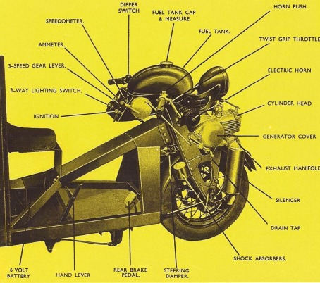 ENGINE: The parts of the Tri-Van (The LDV 1950)